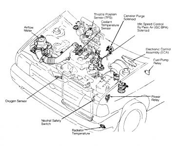 1992 Ford Festiva Wiring Diagram 1992 Ford Crown Victoria