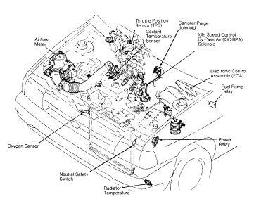 ford telstar distributor wiring diagram 50 amp rv 1989 start will not run engine performance problem http www 2carpros com forum automotive pictures 12900 1