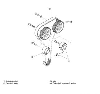 Engine Cradle Bolts Wheel Bolts Wiring Diagram ~ Odicis