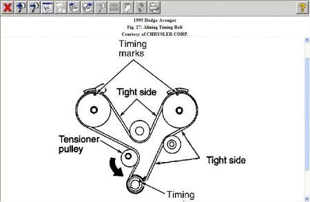1995 Dodge Avenger Timing Belt: Engine Mechanical Problem