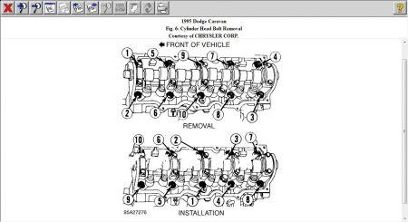 1995 Dodge Caravan Torque Specs: What Are the Torque Specs