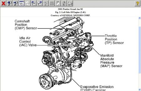Throttle Position Sensor: I Have a P0122 Engine Fault Code