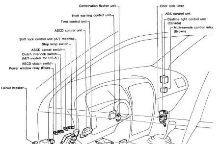 1996 Nissan Sentra Manual Transmission Diagram 1996 Nissan