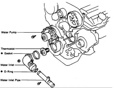 1992 Lexus ES 300 Thermostat: Where Can I Locate the