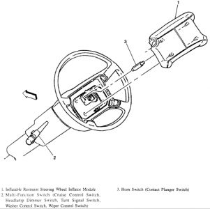 1996 Chevy S-10 Location of Turn Signal Flasher