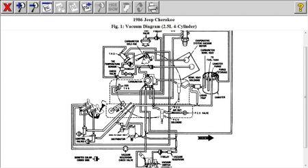 1986 Jeep Cherokee Vacuum Problems: Engine Mechanical