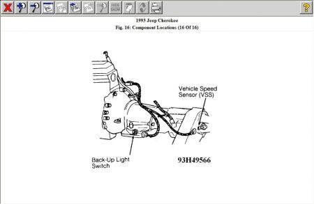 1993 Jeep Cherokee SPEEDOMETER: SPEEDOMETER DOESNT WORK