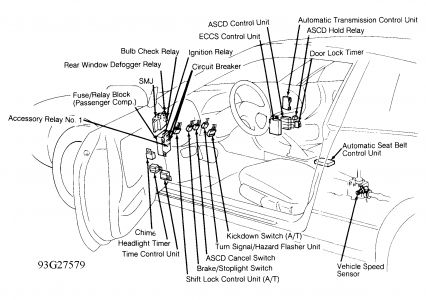 1989 Nissan 240sx Engine 1994 Nissan 240SX Engine Wiring