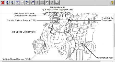 2002 Ford Focus Speed Sensor: Engine Mechanical Problem