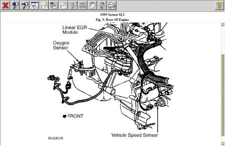 1995 Saturn L200 Speed Sensor: Engine Performance Problem
