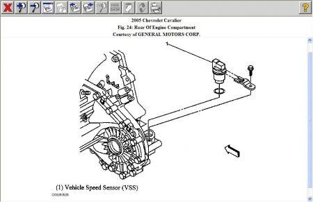 2005 Chevy Cavalier Speed Sensor: Speedometer Sticks