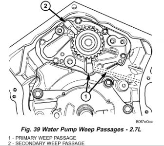 2004 Chrysler Sebring Water Pump: Hello...2004 Sebring LXi