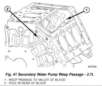 2004 Chrysler Sebring Water Pump: Hello...2004 Sebring LXi