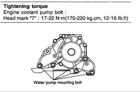 2004 Kia Sorento R&R Waterpump: How Do I R&R the Waterpump...