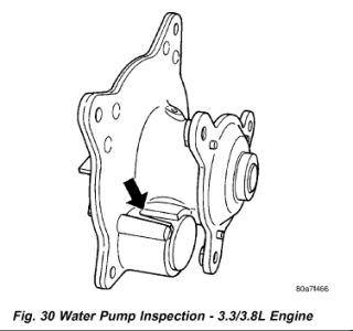 2003 Chrysler Town and Country Water Pump: Engine Cooling
