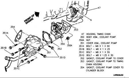 Wiring Diagram PDF: 2003 Buick Lesabre Engine Diagram Cooling