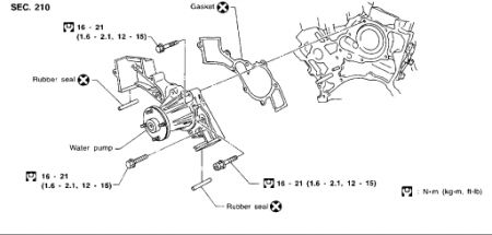 2000 Nissan Frontier Water Pump: I Would to Know the