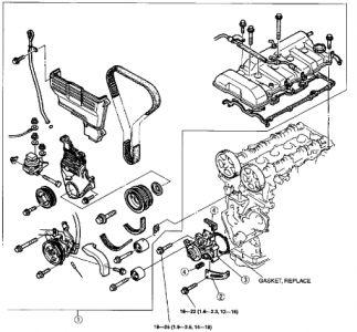 1995 Mazda 626 How To?: Engine Cooling Problem 1995 Mazda