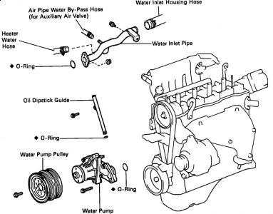 1990 Toyota Corolla Water Pump: Engine Cooling Problem