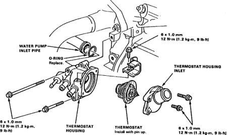 2002 Chrysler 300m Radio Wiring 2002 GMC Radio Wiring
