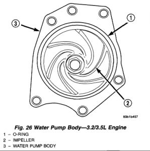 2000 Chrysler 300 Water Pump: Where Is It Located and How