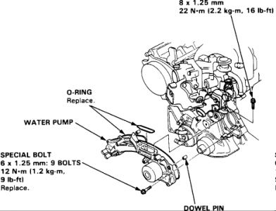 1991 Acura Legend Water Pump: Engine Cooling Problem 1991