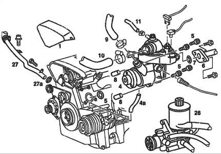 1995 Mercedes Benz 280 Water Pump: What Is the Procedure