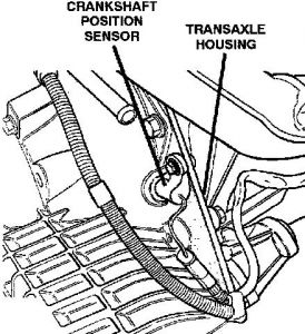 1997 Plymouth Voyager Engine Stalls: Engine Performance