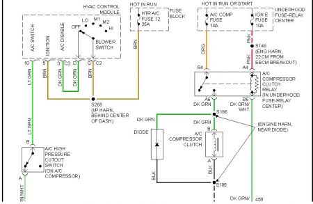 2003 Trailblazer Ac Wiring Diagram. Engine. Wiring Diagram