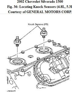 2002 Chevy Silverado Knock Sensor: I Was Wondering What a