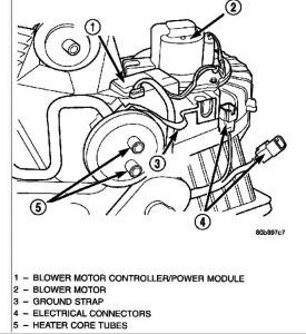 2000 Jeep Cherokee Heater Stopped Blowing/working: All of