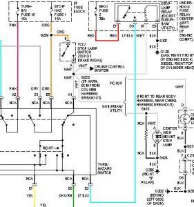 tail light wiring diagram 1995 chevy truck 2005 ford taurus starter best data 1997 diagrams hubs brake