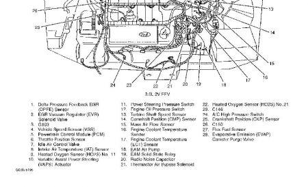 Oldsmobile Aurora Engine Problems, Oldsmobile, Free Engine