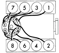 1989 Chevy Camaro Cap Wiring Diagram: Hey Guys Would You