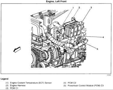 2006 Gmc Envoy Xl Wiring Diagram, 2006, Free Engine Image
