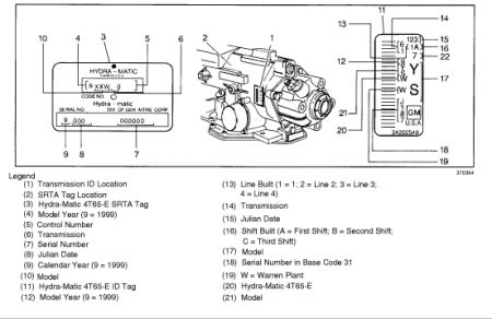 2000 Pontiac Grand Prix Gtp Engine Diagram 2000 Pontiac