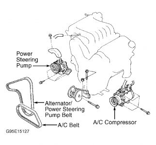 1997 Dodge Avenger How to Install a Serpentine Belt