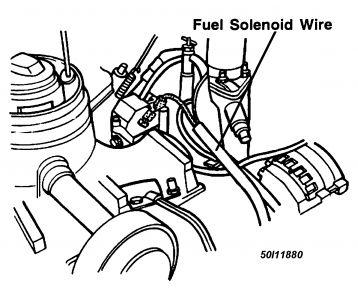 1995 Other Chevrolet Models Fuel Filter: 1995 Other