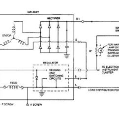 Auto Charging System Wiring Diagram Great White Shark Food Chain 1992 Ford Crown Victoria Electrical Problem For Your Car Http Www 2carpros Com Forum Automotive Pictures 1639 Cv 1