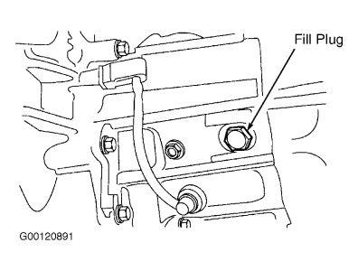 2003 Ford F150 Tranny Fluid: I Am a Novice Car Mechanic. My Truck
