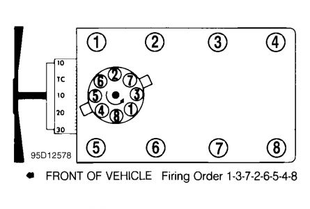 1996 Ford F150 Firing Order: Electrical Problem 1996 Ford