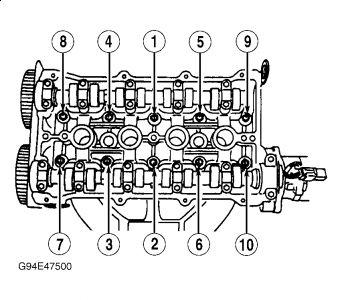 1995 Mazda 323 Blown Head Gasket: Hey Guys , Am Going to