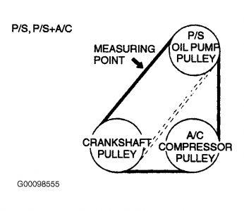 2000 Mazda Protege Belts: Engine Mechanical Problem 2000