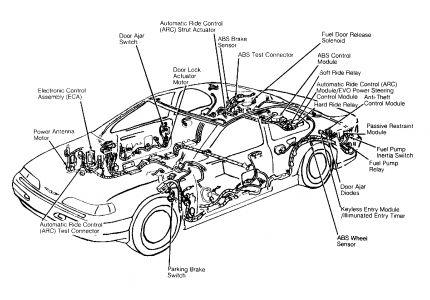 Nissan Fuel Door Latch Nissan Trunk Latch Wiring Diagram