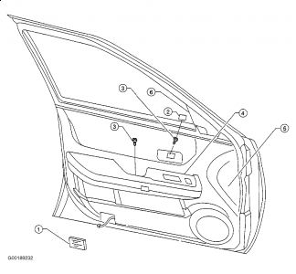 2002 Nissan Altima Window Off Track: How Do I Repair a