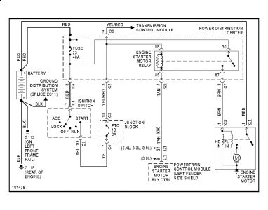 2006 Chrysler Pacifica Power Module Fuse Box Diagram 2004