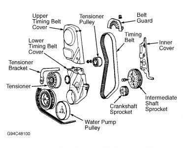 1995 Volkswagen Jetta Water Pump: Hi, I Am Taking of My