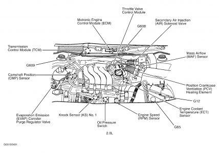2001 Volkswagen Jetta Camshaft Positioning Sensor: the Car