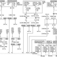 Trailer Wiring Diagram Foot Nerve Endings I Have A Friend With Chevy Truck And His Http Www 2carpros Com Forum Automotive Pictures 166241 1248577 1