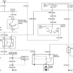 1963 Chevy Truck Ignition Wiring Diagram How To Make A 1996 Tahoe My Thaoe Wont Start: When I Turn The Key All...